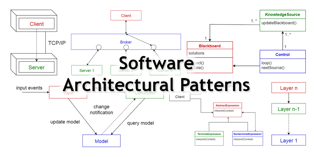 Software Architectural Patterns